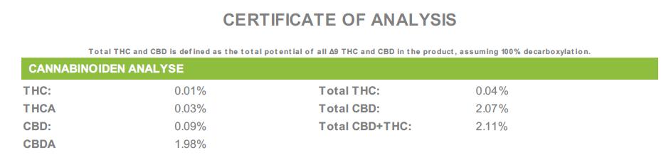 Lacassini Research_analyysi_kannabinoidi_CBD_CBD-A_THC_THC-A