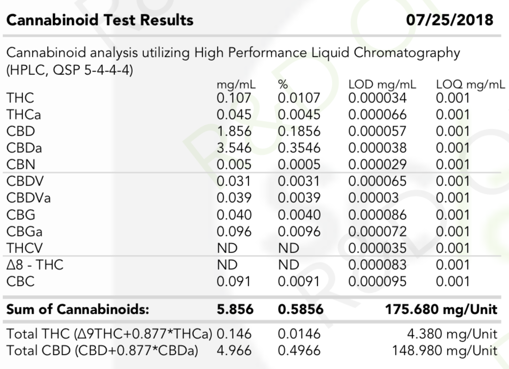 SC Labs_analyysi_kannabinoidit_CBD_CBD-A_THC_THC-A