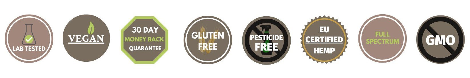 Lab tested_Vegan_30 DAY money back quarantee_gluten free_Pesticide Free_EU certigfied hemp_Full Spectrum:non gmo